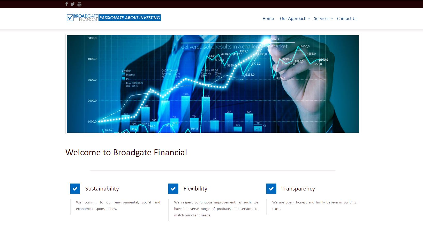 Broadgatefinancial.com